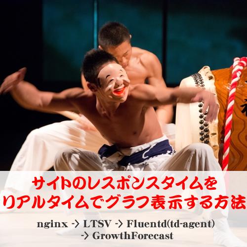 D156_miyakedaikoA500-thumb-751x500-2587