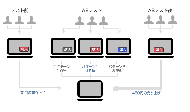 ab (1)