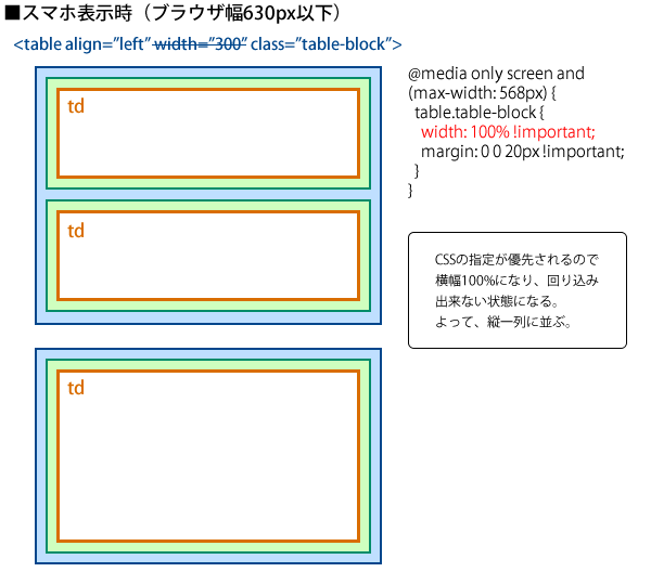 html-mail_img02