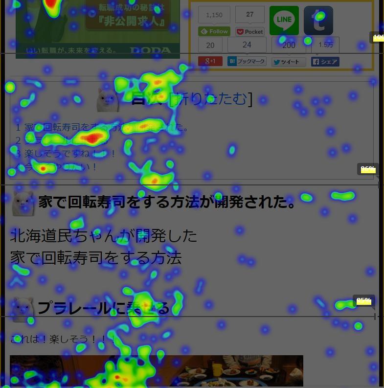 実際の目の動きサンプルヒートマップ