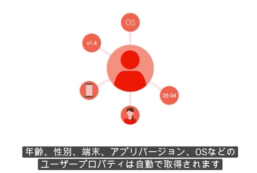 スクリーンショット 2016-05-20 13.49.27